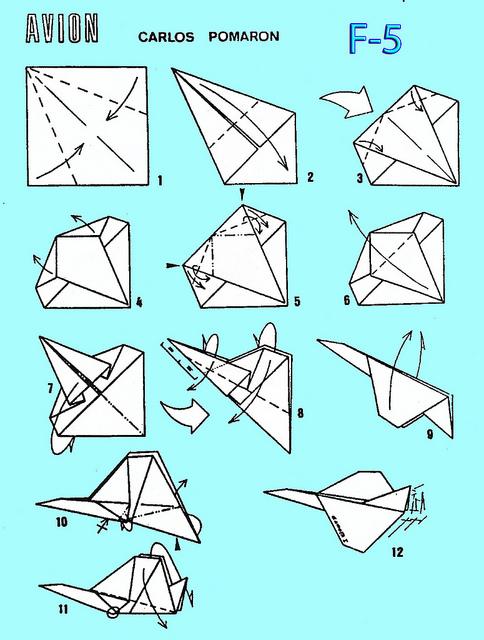 diagramas en papel