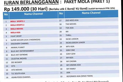 Harga Paket dan Daftar Channel Mola tv di Matrix Garuda MolaMatrix