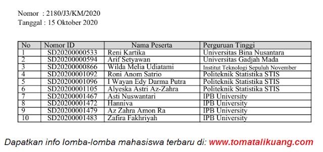 daftar nama finalis kompetisi statistika nasional ksn satria data tingkat nasional tahun 2020 tomatalikuang,com