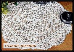 kvadratnaya salfetka kryuchkom