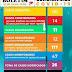 BOQUIRA-BA: BOLETIM INFORMATIVO SOBRE O CORONAVÍRUS ( 02/07/2020)