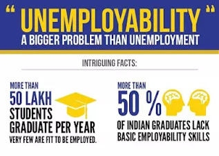 What is unemployment ? How the Crises of Unemployment can be solved  In India  in 2020?