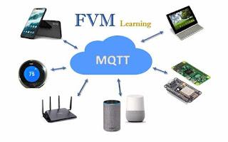 O que é Protocolo MQTT e como Funciona? Principais Aplicações