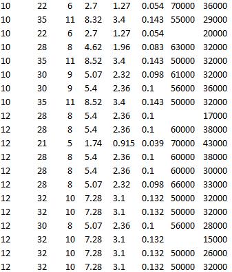 SKF 6200-Z, SKF 6300, SKF 6001-RSH, SKF 6001-RSL, SKF 61801, SKF 6001, SKF 6001-2Z, SKF E2.6001-2Z