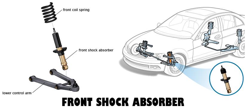 Shock absorber of struts