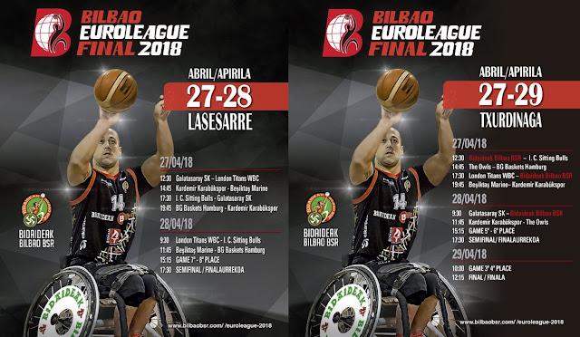 Euroliga de Baloncesto en Silla de Ruedas