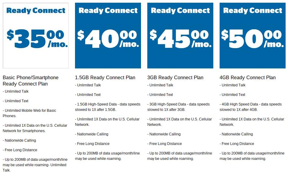 Us Cellular Prepaid Iphone