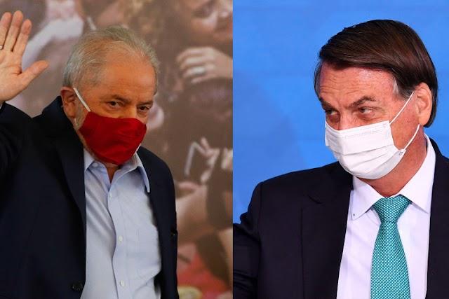 Pesquisa CNT: Lula lidera com 41,3%, Bolsonaro tem 26,6%; Ciro e Moro empatam com 5,9%