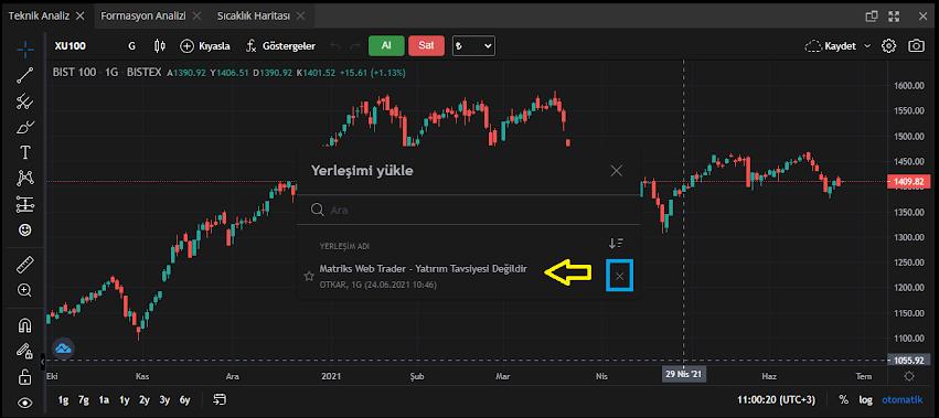 Matriks Web Trader Teknik Analiz Grafik Yerleşimi Yükleme Ekranı