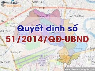 Quyết định số 51/2014/QĐ-UBND quy định giá đất quận Gò Vấp