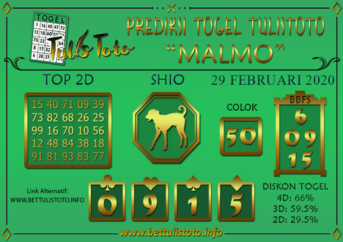 Prediksi Togel MALMO TULISTOTO 29 FEBRUARI 2020