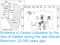 http://sciencythoughts.blogspot.com/2015/08/evidence-of-cereal-cultivation-by-sea.html