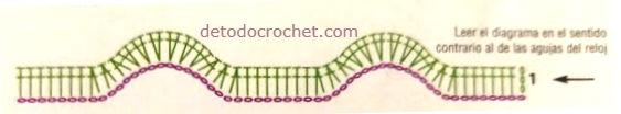 esquema-hilera-1-crochet