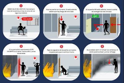infografia incendio en edificios