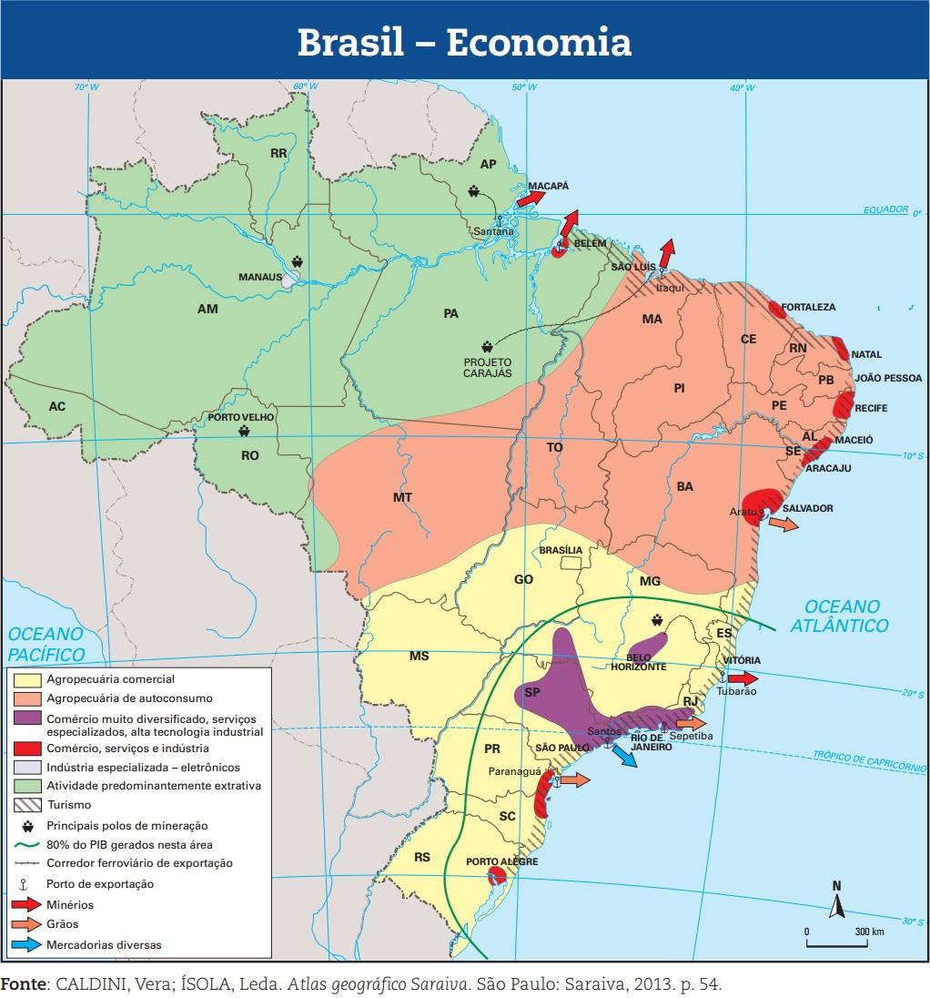 #Economia-do-Brasil