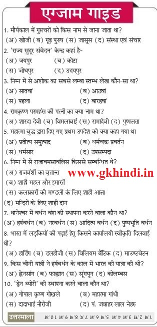 gk book in hindi pdf free  2015