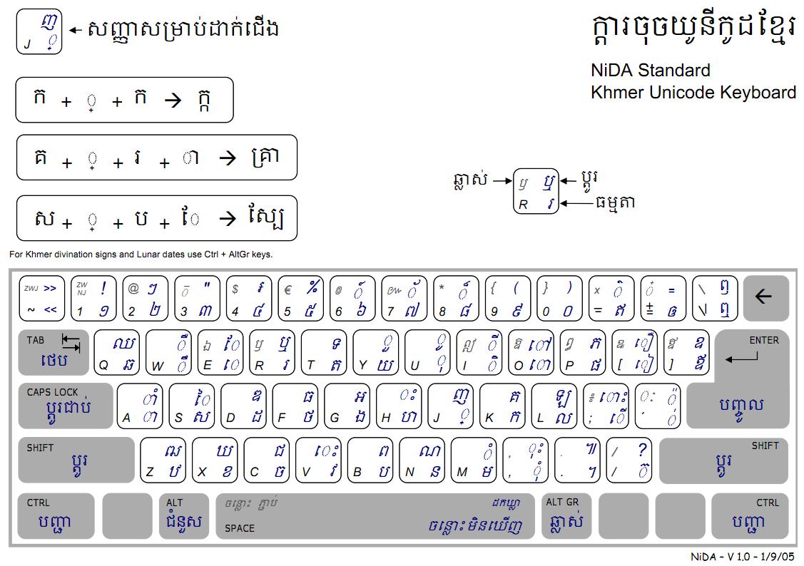 Khmer Unicode - Win Soft KH