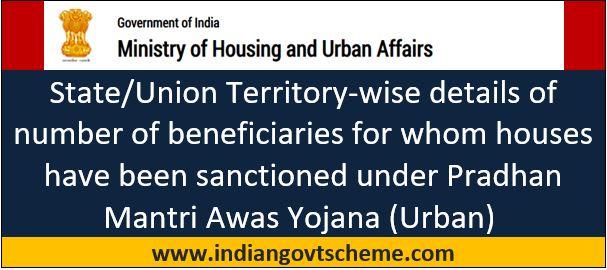 Pradhan+Mantri+Awas+Yojana+Urban