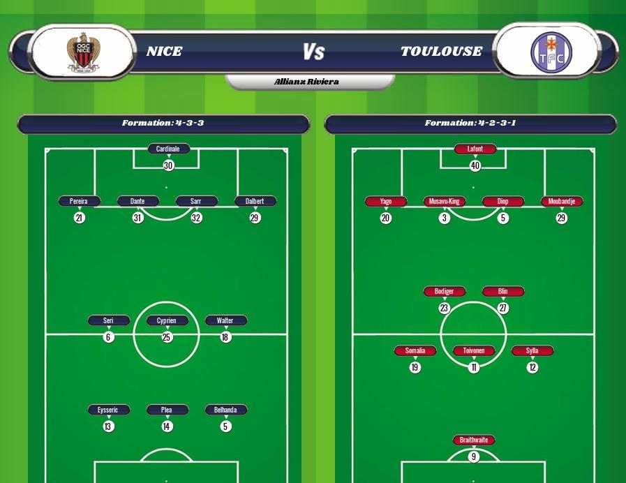 Prediksi Nice vs Toulouse