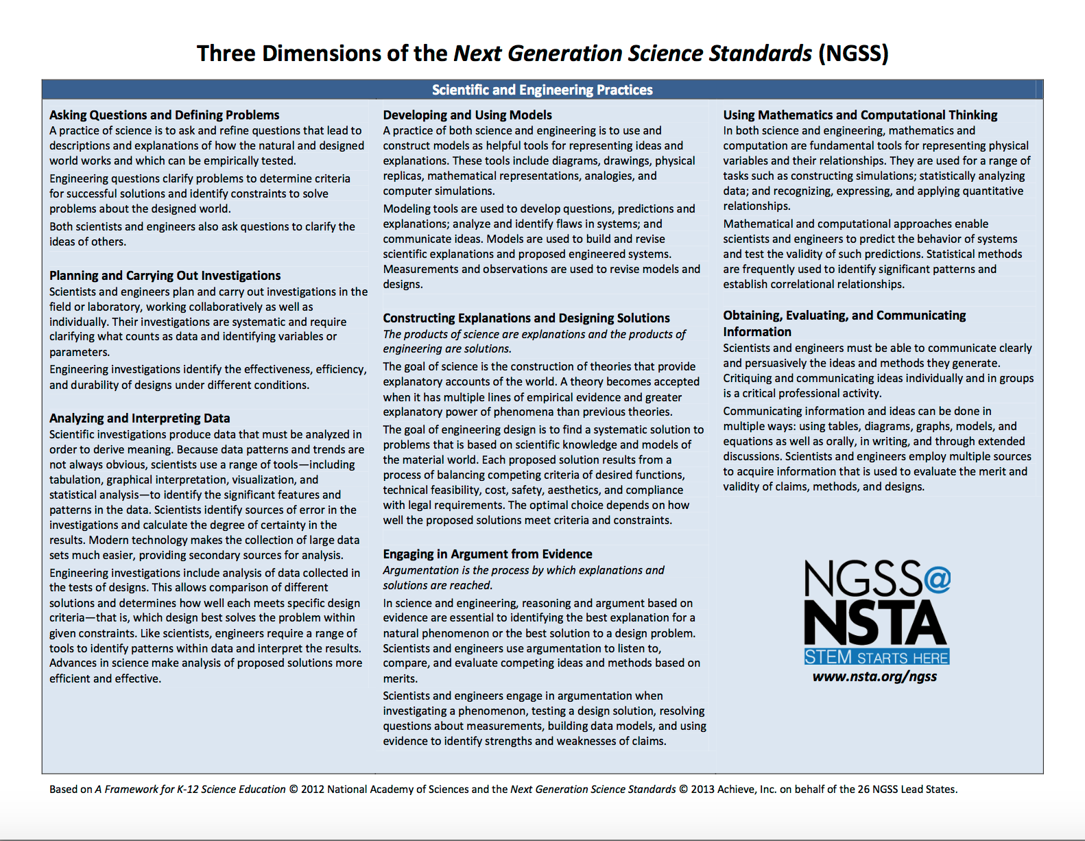 Both teachers and administrators will need time to learn about how NGSS and  the Danielson model can impact classroom practice and ultimately improve  student ...