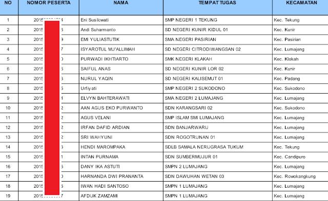 gambar nomor peserta UKG 2015 lumajang