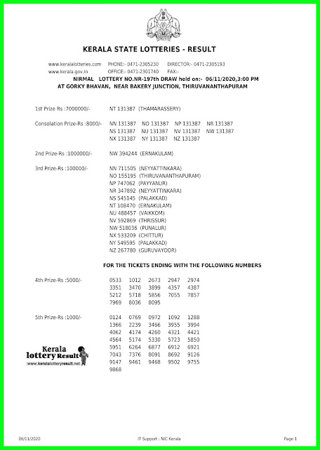 LIVE: Kerala Lottery Results 06-11-2020 Nirmal NR-197  Lottery Result