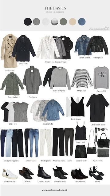 Capsule wardrobe- Peças cheve no roupeiro