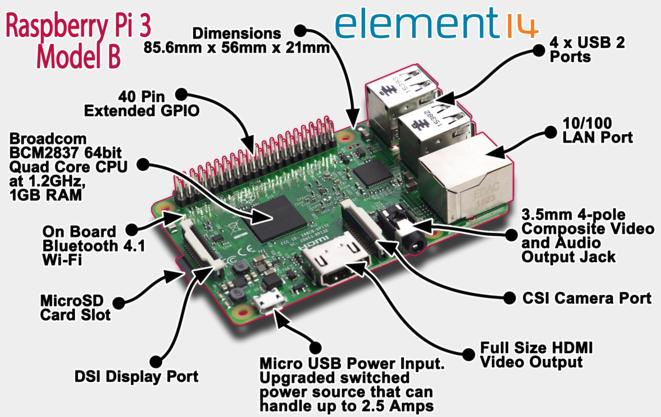 Raspberry Pi 3 compared to Odroid C2 | www bitkistl com