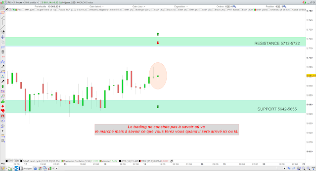 Trading cac40 15/01/21