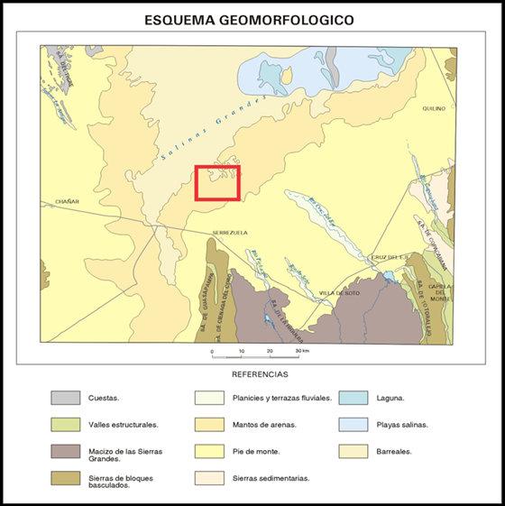 Esquema geomorfológico cruz del eje