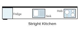 Desain dapur berbentuk I - 1 garis