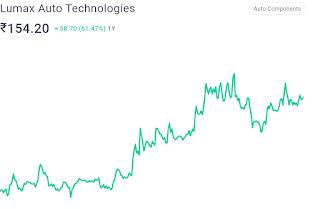 Penny stocks to buy today india