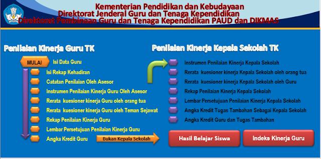 Aplikasi PKG dan PKKS PAud 2020