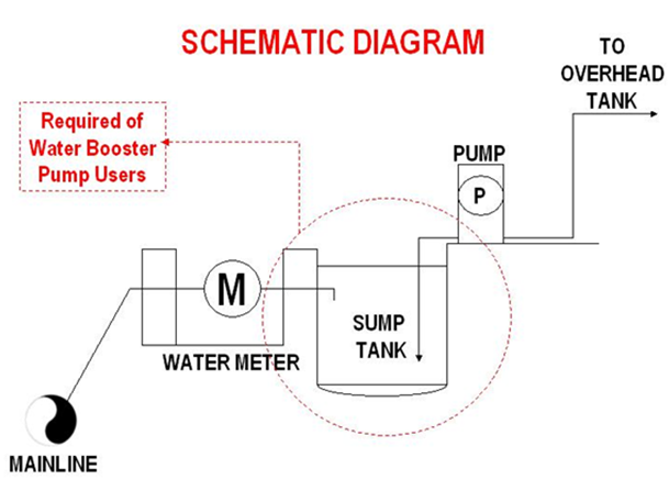 The Citizen Journals  Schematic Diagram On The Proper Use