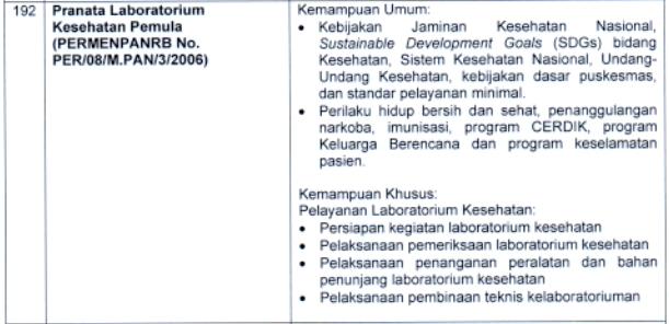 kisi-kisi materi skb Pranata Laboratorium Kesehatan Pemula formasi cpns pppk tahun 2021 tomatalikuang.com