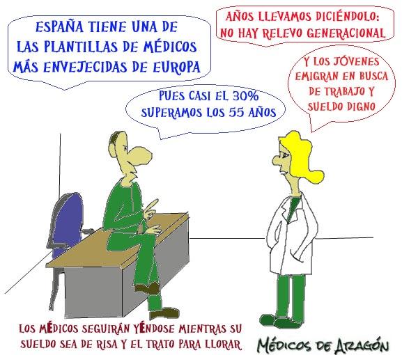 ESPAÑA, ENTRE LOS PAÍSES EUROPEOS CON PLANTILLAS DE MÉDICOS MÁS ENVEJECIDAS
