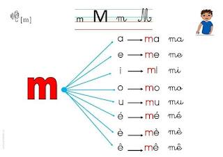 Montage syllabique. Fichier en format PDF
