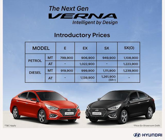 Hyundai price list