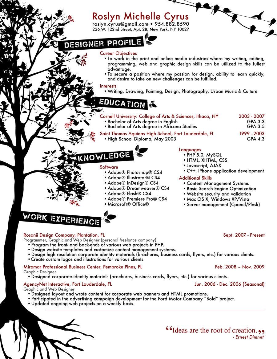 Free Resume Templates For Microsoft Word Mac 100 Original Papers