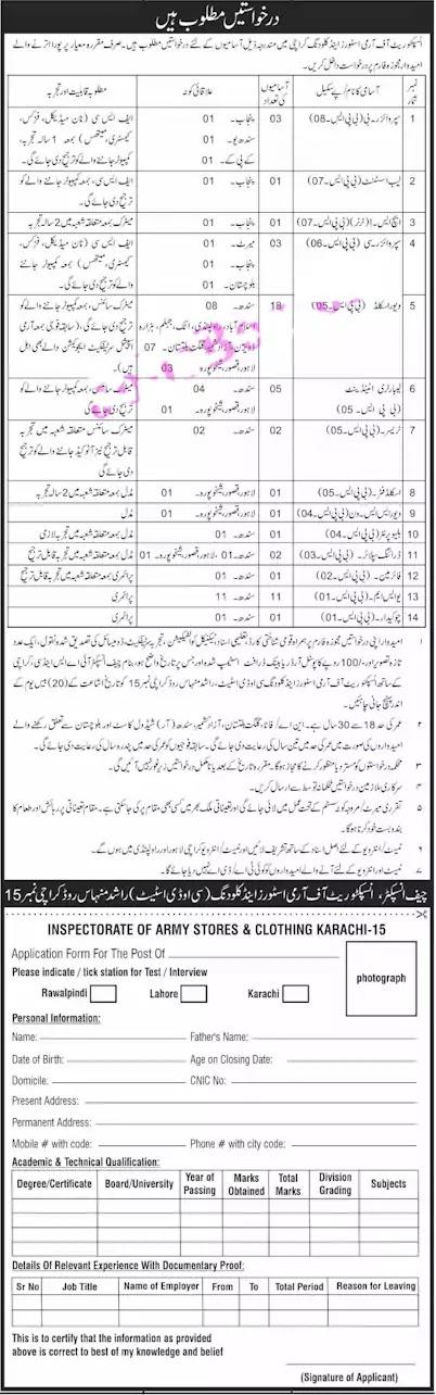 Pak Army Civilian Jobs 2021 || Pakistan Army Jobs 2021