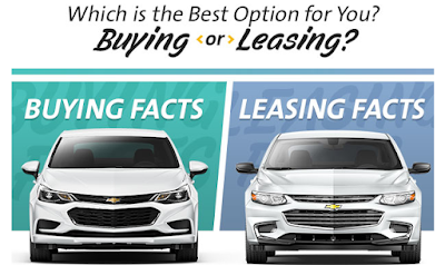 Buying vs. Leasing at Graff Durand