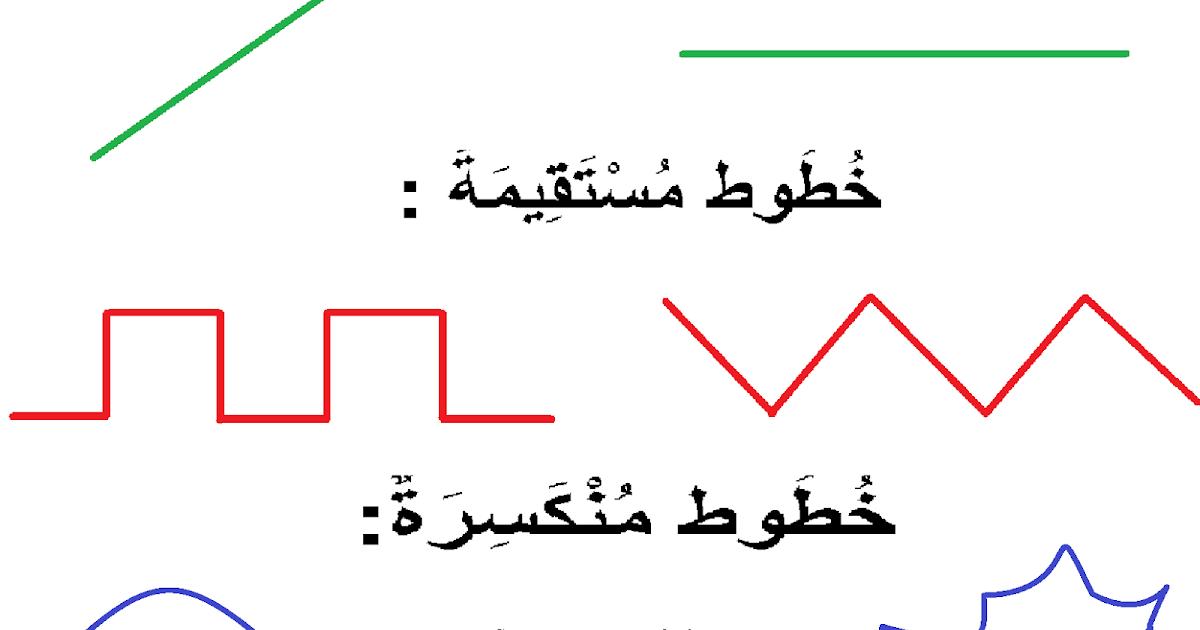 الدرس 4 أنواع الخطوط الخط ال م س ت ق يم ال خ ط ال م ن ح ن ي ال خ ط ال م ن ك س ر دليل المعلم