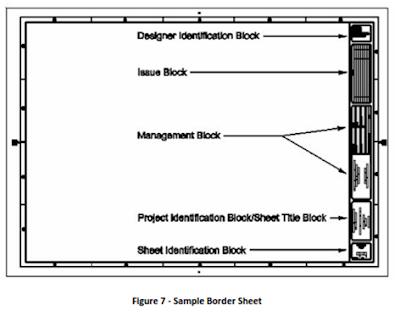 contoh border sheet