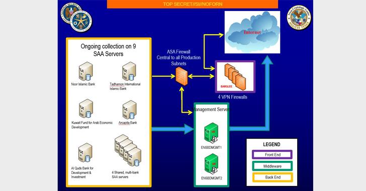 nsa-hacking-swift-banking