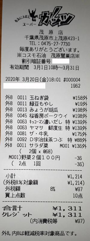 スーパーガッツ 茂原店 2020/3/20 のレシート