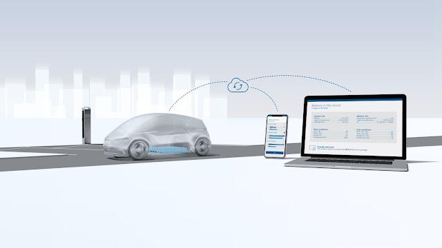 Veículos, casas e fábricas conectadas: Inteligência Artificial na base das soluções Bosch