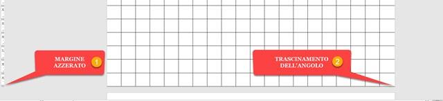 margini bassi della tabella