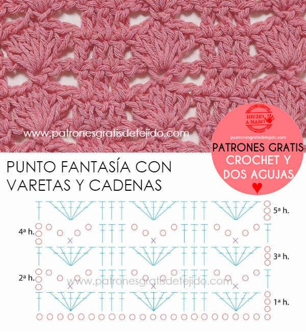 diccionario-de-puntos-crochet