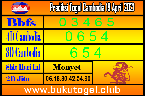 Prediksi Kamboja 19 April 2021