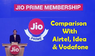 All About The Jio Prime Offer And Comparison with other Network